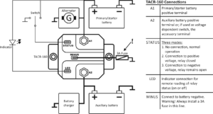 TACR-160 wiring diagram