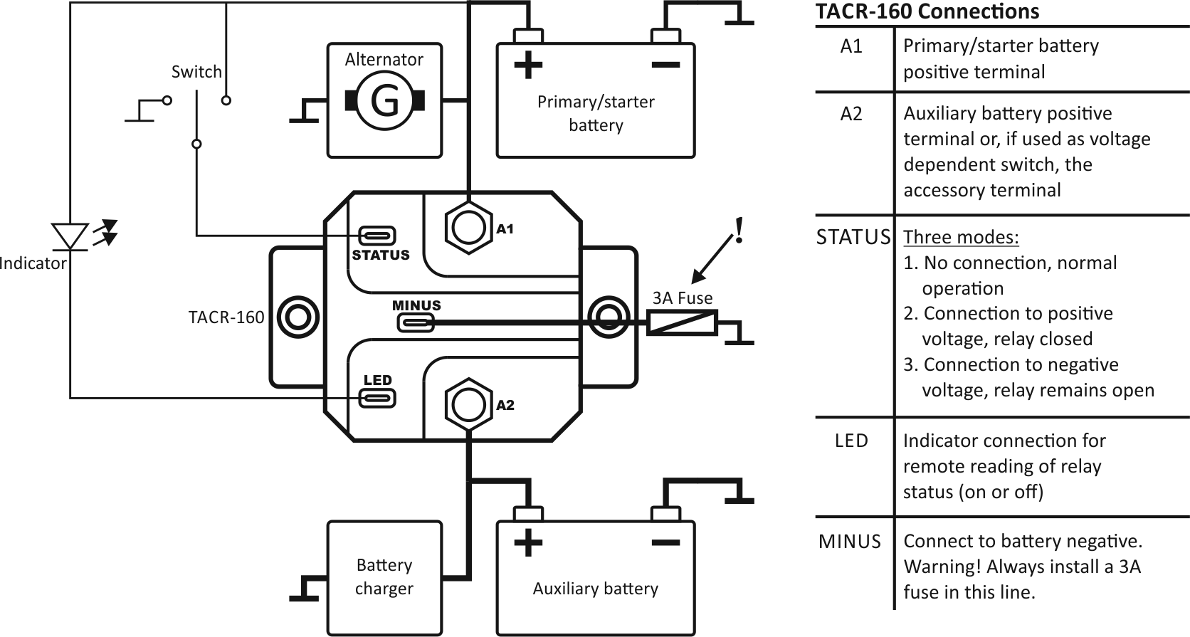 Automatic Charging Relay Wiring Diagram - Fusebox and Wiring Diagram  layout-chaos - layout-chaos.haskee.itdiagram database - Haskee.